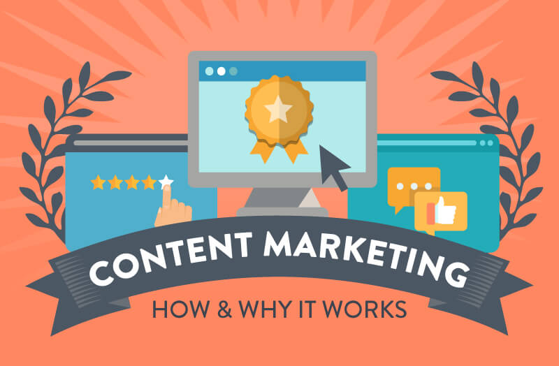 Content Marketing: what is it?